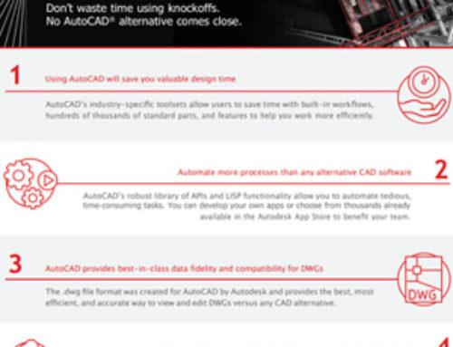 Comparação entre o AutoCAD e o Zwcad